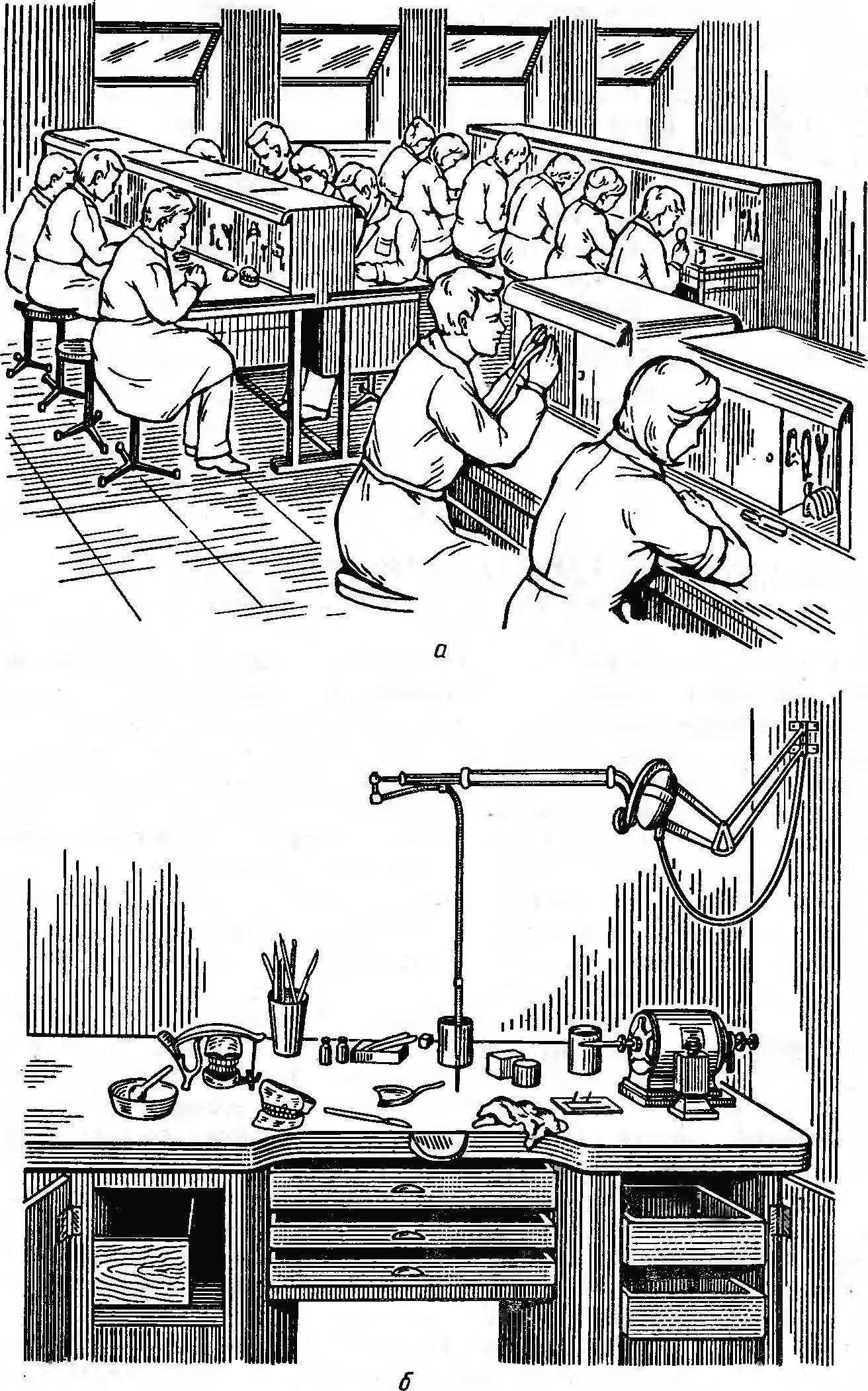Инструкции по от для зубопротезной лаборатории