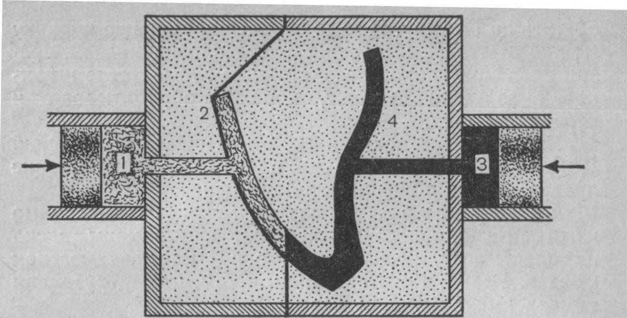 Получение и использование оксида цинка