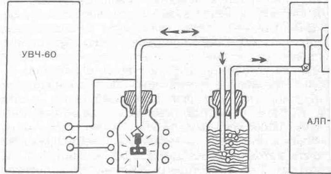 Схема монтажа установки для