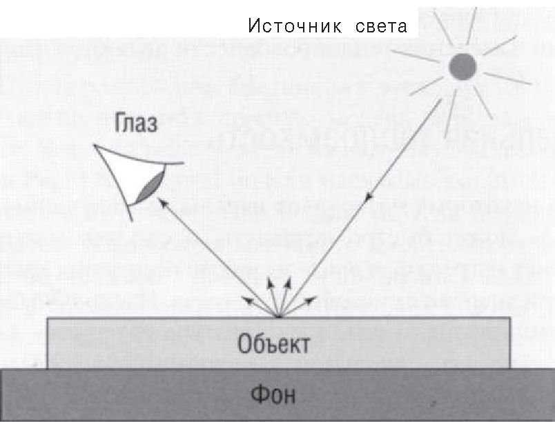 Температуропроводность