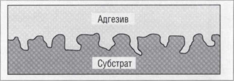 Бетон - Адгезив и субстрат